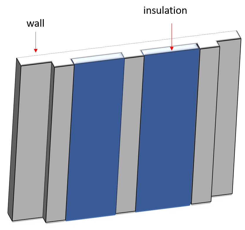 furring insulation